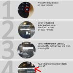 Guide Explora and HD decoder smartcard number